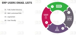 ERP Users List-ERP Users Email List